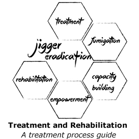 Our treatment and rehabilitaion model